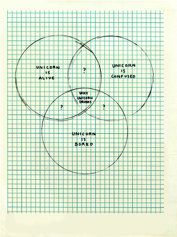http://www.misterunicorn.com/files/gimgs/20_david-shrigley-unicorn-moss-venn-diagram.jpg